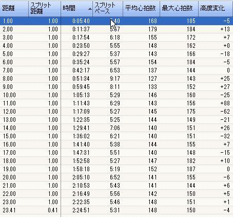 ランニング 2011-04-02_PACE.JPG