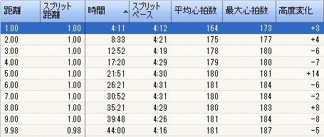 ランニング 2011-11-20_PACE.JPG
