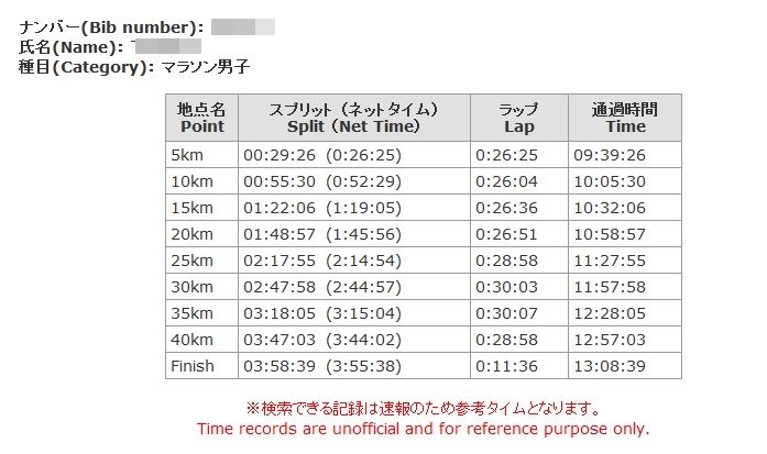 東京マラソンタイム.JPG
