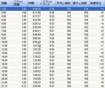 ランニング 2011-03-19_PACE.JPG