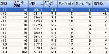 ランニング 2011-04-30_PACE.JPG